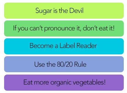 sugar-graph-new